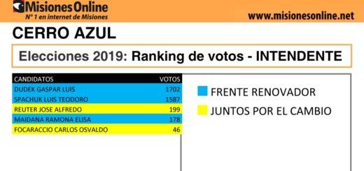 Elecciones2019: vea cómo quedó el ranking de candidatos a intendente de Cerro Azul