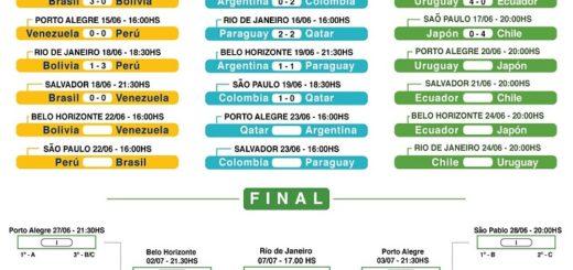#CopaAmérica2019: se completa la segunda fecha con el duelo Uruguay vs Japón