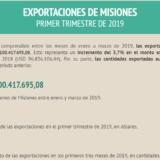 Mañana pagan más de 70 millones de pesos a productores tabacaleros