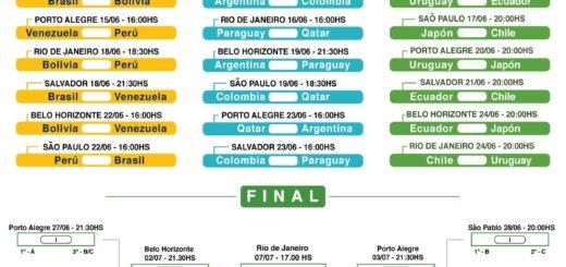 #CopaAmérica: este viernes comienza el torneo en Brasil y el fixture completo de partidos está aquí