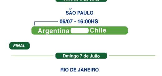 #CopaAmérica2019: días y horarios para la final y el tercer puesto