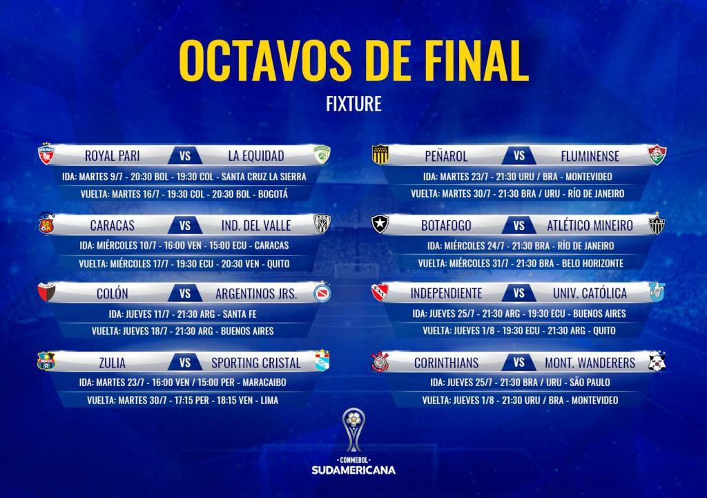 Copa Sudamericana: esta noche continúan los octavos de final y mañana se enfrentarán dos equipos Argentinos