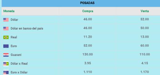 Efecto #PASO2019: la escalada del dólar no para y en Posadas ya se vende a $52