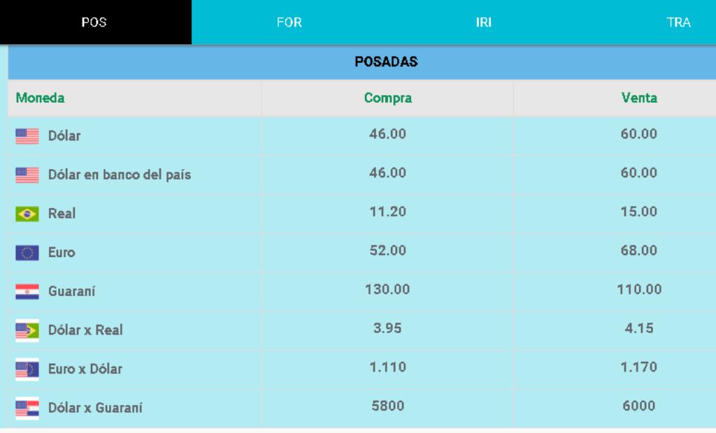 Efecto #PASO2019: el dólar no para de subir, en Posadas ya se vende a $60