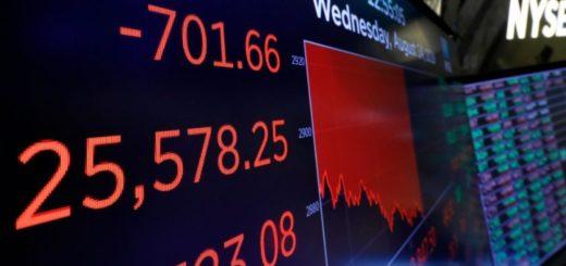 Cayeron las acciones argentinas en Wall Street y el riesgo país superó los 1800 puntos