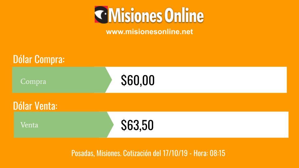 Fuerte suba del dólar en el arranque de la jornada cambiaria de Posadas y se vende a 63,50 pesos