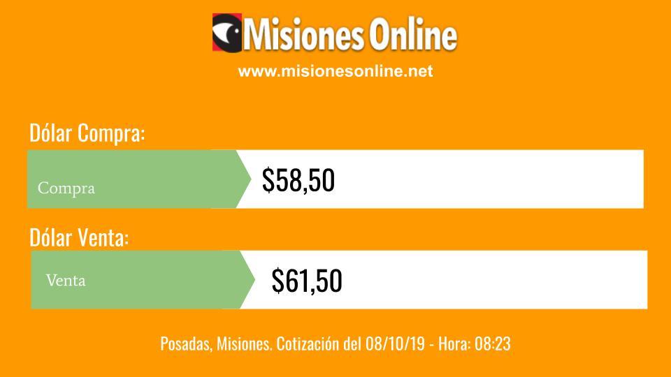 El dólar se mantiene en 61,50 pesos para la venta en Posadas