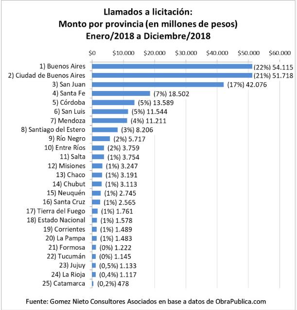 Análisis semanal: donde el país es más pobre