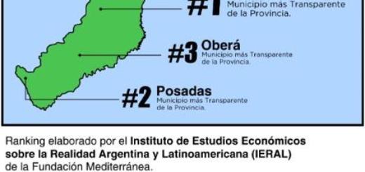 Según la Fundación Mediterránea, Eldorado lidera el ranking en Misiones de los municipios más transparentes del país