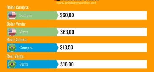 El dólar cotiza a $63 para la venta en casas de cambio de Posadas y el real a $16