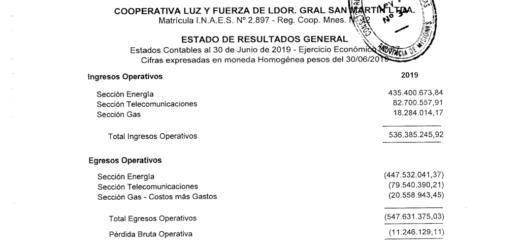 Cooperativas en crisis: La eléctrica de Puerto Rico perdió más de 33 millones el año pasado