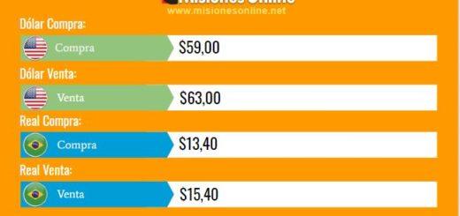 El dólar continúa estable y se vende a $63 en Posadas, el real a $15,40