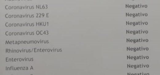 Dio negativo para coronavirus el caso de la mujer internada en Eldorado
