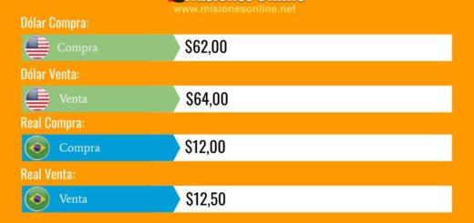 El dólar cotiza $64 en Posadas y el real $12,50