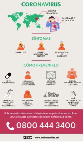 Coronavirus: se confirmaron 86 casos en Argentina y ya suman en total 387