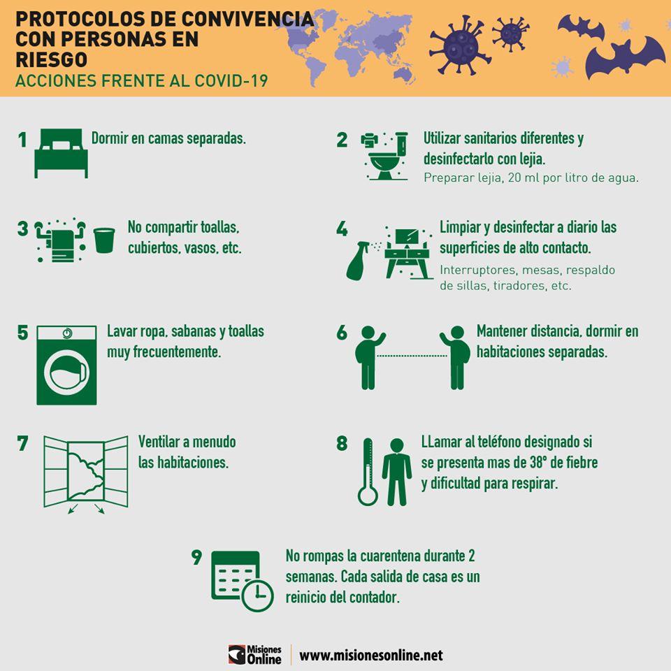 Coronavirus: dos nuevas muertes y 117 casos confirmados durante este miércoles en Argentina