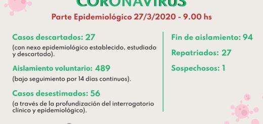 Coronavirus: nuevo parte del Gobierno de Misiones indica que aún no hay casos confirmados