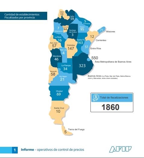 Coronavirus: la Afip encontró precios abusivos en ocho de cada diez negocios fiscalizados