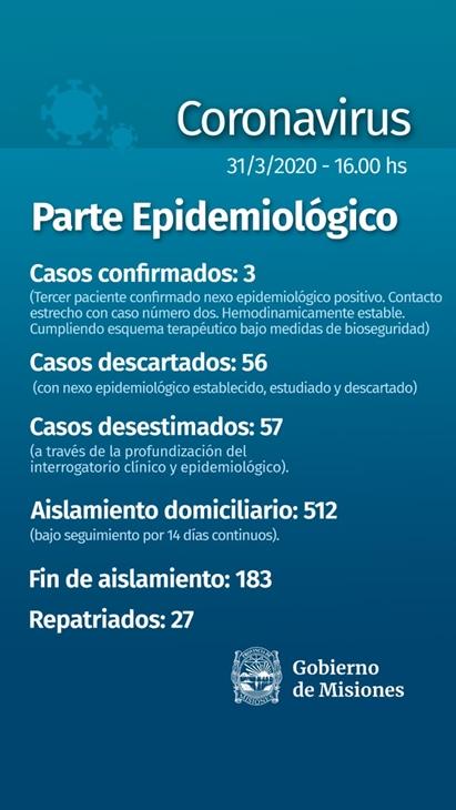 Coronavirus: se confirmó el tercer caso en Misiones, una mujer que es familiar directa del joven contagiado en Iguazú