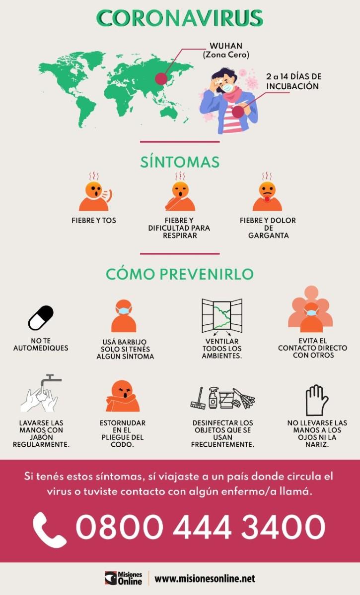 Coronavirus: no se confirmaron nuevos casos en Misiones y se redujo el número de aislados en sus domicilios bajo seguimiento