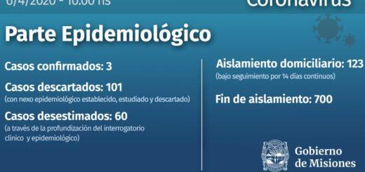 Coronavirus: no se registran nuevos casos en Misiones y hay 123 personas en aislamiento domiciliario