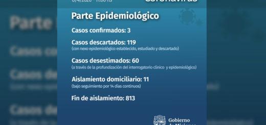 Coronavirus: Misiones sin nuevos casos confirmados desde hace más de una semana