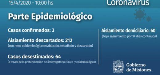 Coronavirus: sin nuevos casos confirmados, hay 60 personas con aislamiento domiciliario en Misiones