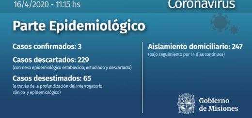 Coronavirus: asciende a 247 el número de personas con aislamiento domiciliario en Misiones