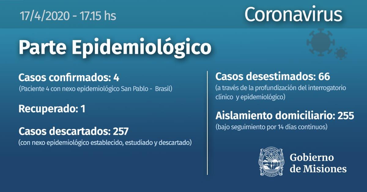 El gobernador de Misiones Oscar Herrera Ahuad confirmó el cuarto caso de coronavirus en la provincia