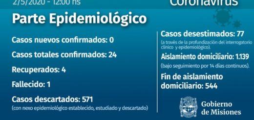 Coronavirus: Misiones continúa registrando 24 casos positivos y suma un recuperado