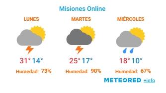 La semana arranca con pronóstico de fuertes lluvias en todo Misiones a partir de la noche