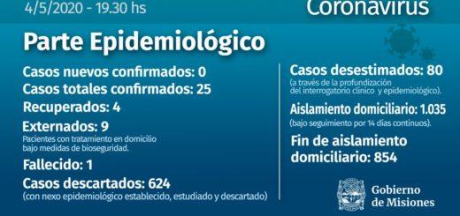 Coronavirus: no se confirmaron nuevos casos en Misiones durante este lunes