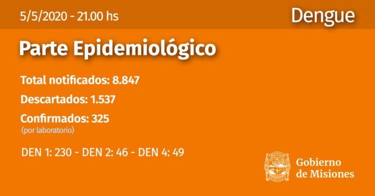 Dengue en Misiones: en una semana, hubo 159 nuevas notificaciones y se confirmaron 25 casos por laboratorio