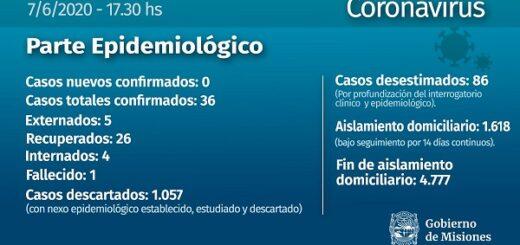 Coronavirus: en Misiones no se registraron nuevos casos positivos este domingo