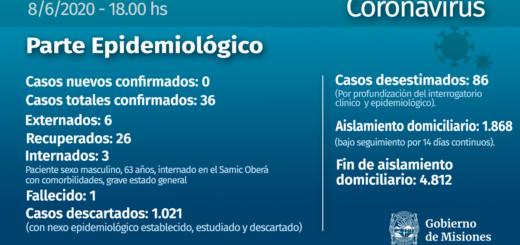Misiones no registró nuevos casos de coronavirus por segundo día consecutivo
