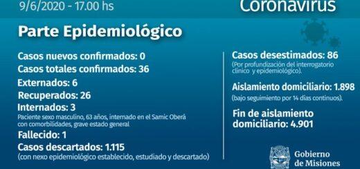Misiones no registró nuevos casos de coronavirus por tercer día consecutivo