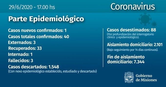 """Coronavirus: una persona de Puerto Iguazú, """"reprovincializada""""desde la Provincia de Buenos Aires, es el nuevo caso confirmado en Misiones"""