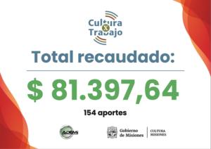 Cultura X Trabajo recaudó más de 80 mil pesos para 16 artistas que participaron del primer festival solidario online de Misiones