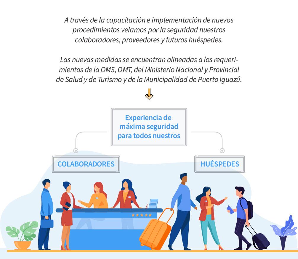 Iguazú Grand asume su compromiso con la salud y rediseña todos sus estándares de atención preparándose para el regreso de los huéspedes