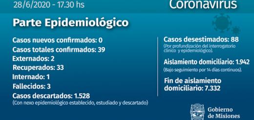 Coronavirus: en Misiones, sin nuevos contagios, se mantiene en 39 el número de casos positivos