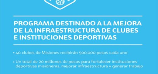 Programa Clubes en Obra: entidades deportivas de Misiones recibirán fondos para mejoras de infraestructura