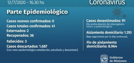 Coronavirus: en Misiones no se registraron nuevos casos positivos