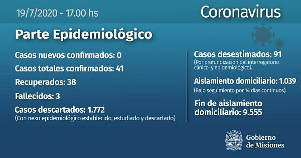 コロナウイルス:ミシオネス州、アルゼンチンで唯一、活動中のCovid-19症例が確認されていない地域