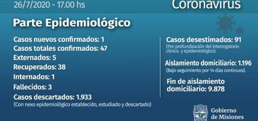 Nuevo caso positivo de coronavirus en Misiones: se trata de una mujer de 85 años oriunda de Andresito