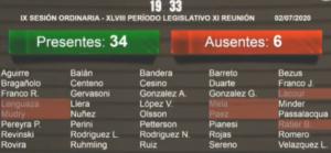 La municipalización de Salto Encantado dividió a la oposición en la Cámara de Diputados de Misiones