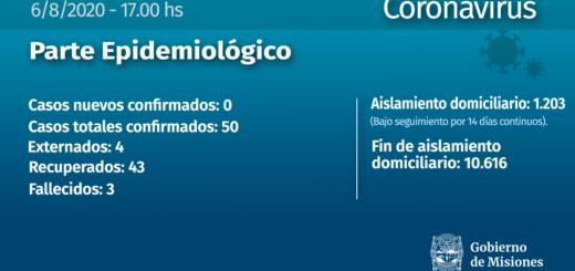 No se registraron nuevos infectados de coronavirus en Misiones durante este jueves