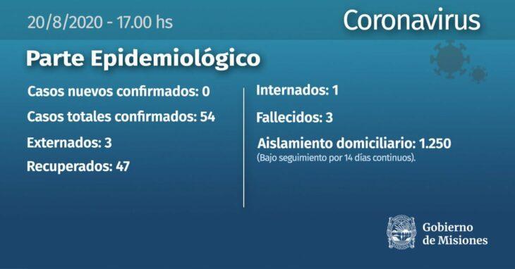 Jueves sin nuevos casos de coronavirus en Misiones