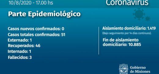 Coronavirus: Misiones, sin infectados confirmados este lunes