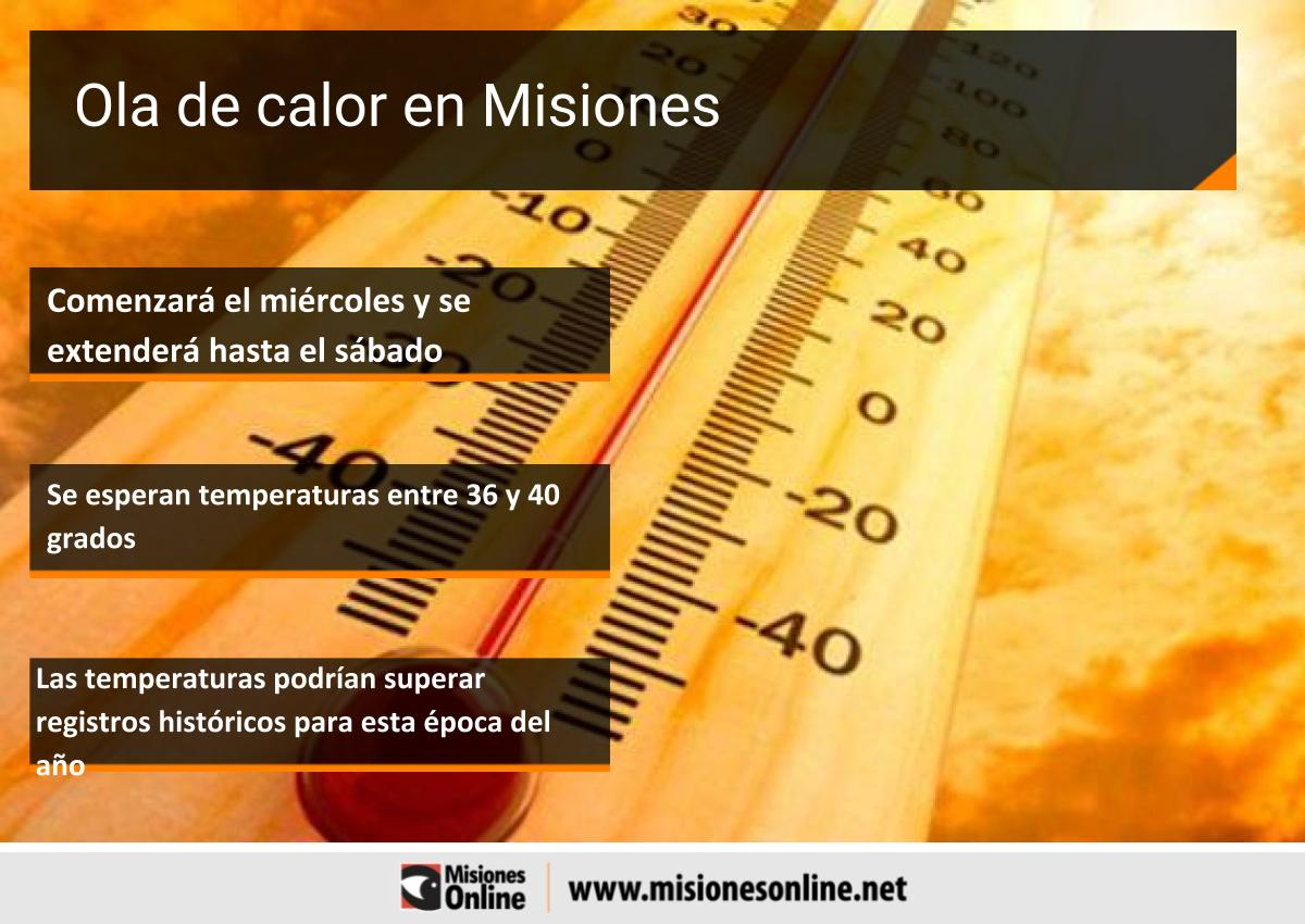 Anticipan una nueva ola de calor con 40 grados para mañana en Misiones