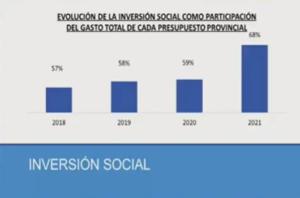 """Presupuesto 2021: Safrán defendió el incremento del 27% """"porque los recursos se invertirán en lo social"""" y valoró la política de desendeudamiento"""